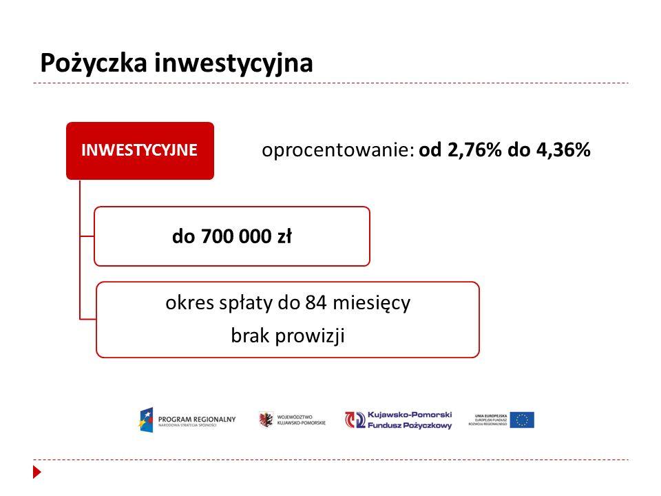 INWESTYCYJNE do 700 000 zł okres spłaty do 84 miesięcy brak prowizji oprocentowanie: od 2,76% do 4,36% Pożyczka inwestycyjna
