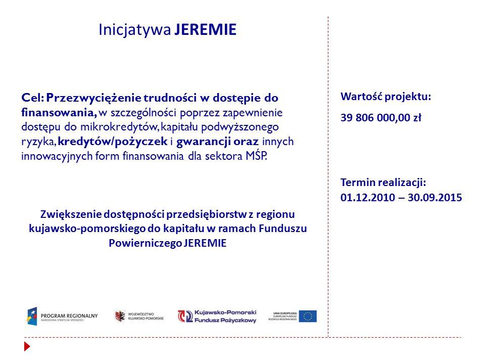 Wartość projektu: 39 806 000,00 zł Termin realizacji: 01.12.2010 – 30.09.2015 Inicjatywa JEREMIE Cel: Przezwyciężenie trudności w dostępie do finansowania, w szczególności poprzez zapewnienie dostępu do mikrokredytów, kapitału podwyższonego ryzyka, kredytów/pożyczek i gwarancji oraz innych innowacyjnych form finansowania dla sektora MŚP.