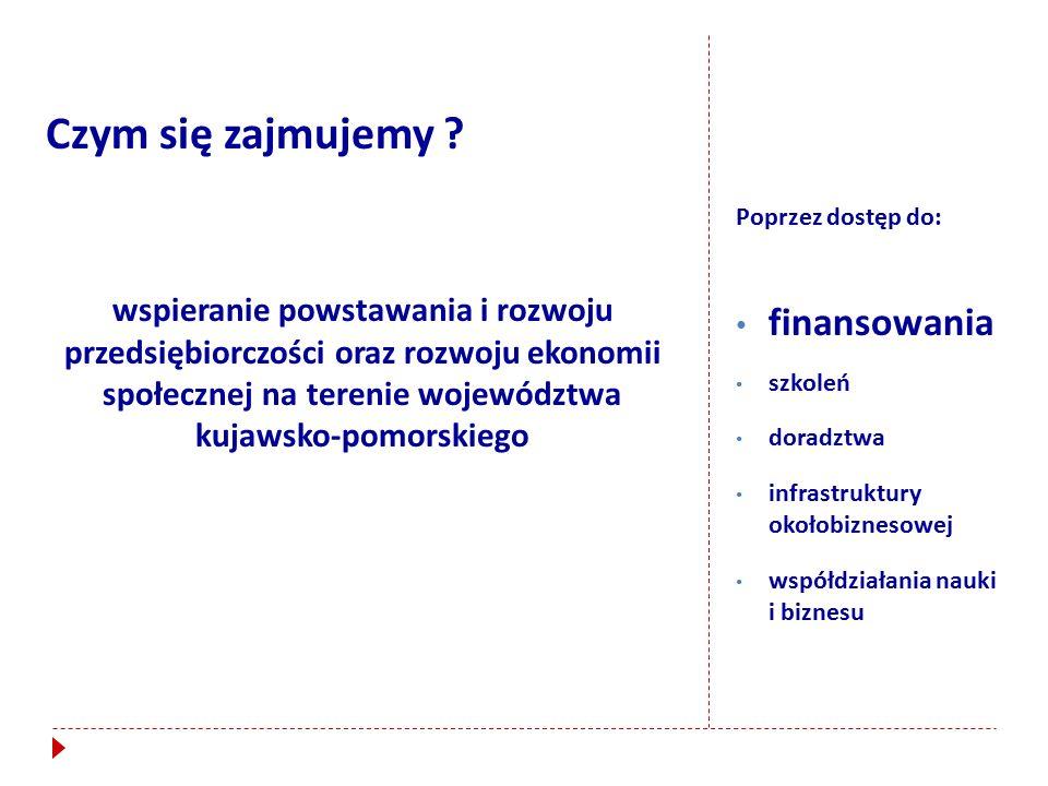 Fundusz Pożyczkowy – projekty pożyczkowe  Sektorowy Program Operacyjny Wzrost Konkurencyjności Przedsiębiorstw Pożyczki dla przedsiębiorców  Regionalny Program Operacyjny Województwa Kujawsko-Pomorskiego Pożyczki dla przedsiębiorców  Program Operacyjny Kapitał Ludzki Pożyczki dla przedsiębiorczych