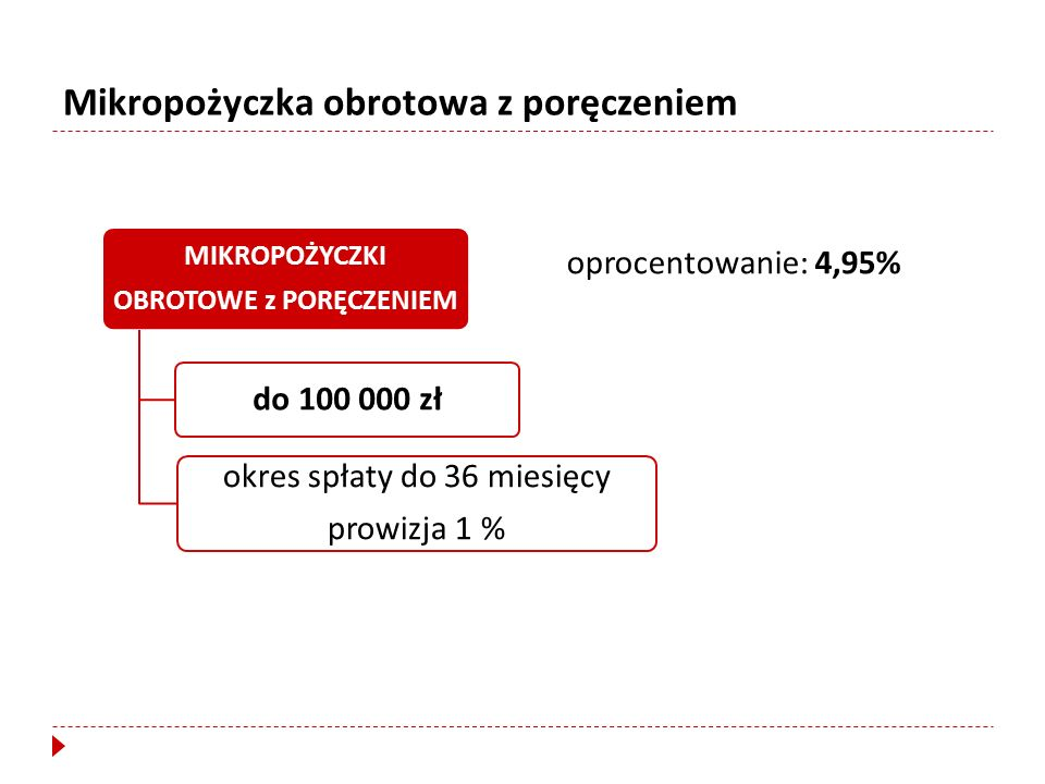 MIKROPOŻYCZKI OBROTOWE z PORĘCZENIEM do 100 000 zł okres spłaty do 36 miesięcy prowizja 1 % oprocentowanie: 4,95% Mikropożyczka obrotowa z poręczeniem
