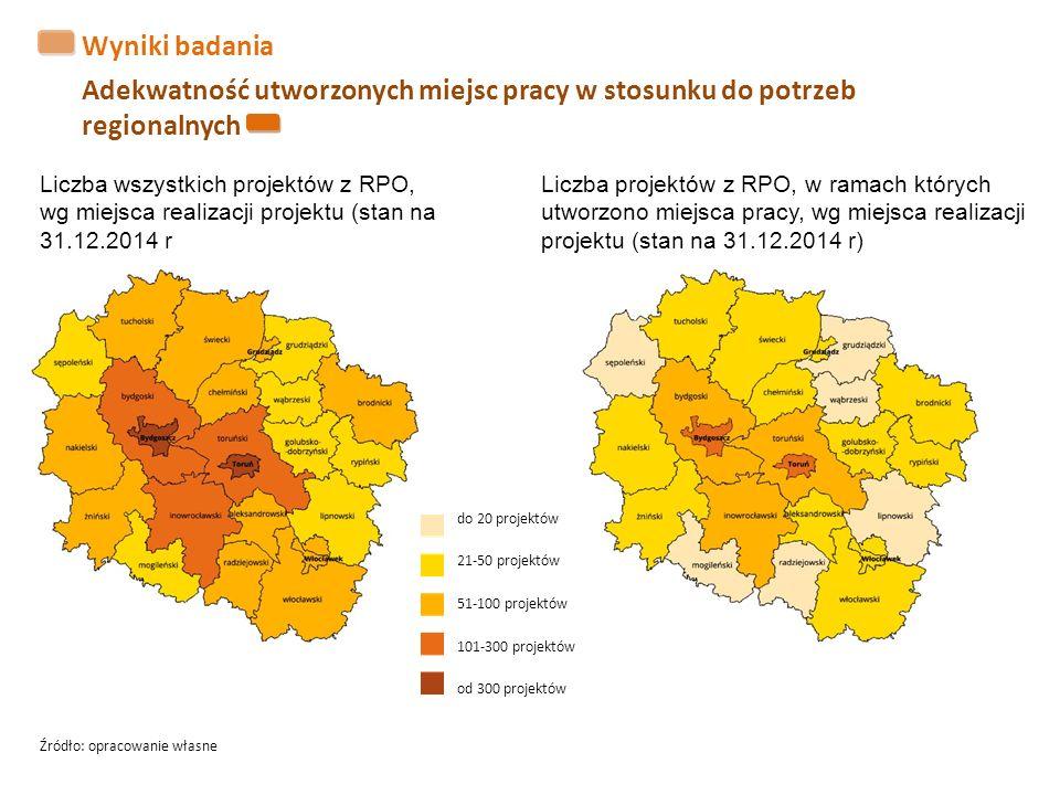 Wyniki badania Adekwatność utworzonych miejsc pracy w stosunku do potrzeb regionalnych Liczba wszystkich projektów z RPO, wg miejsca realizacji projek