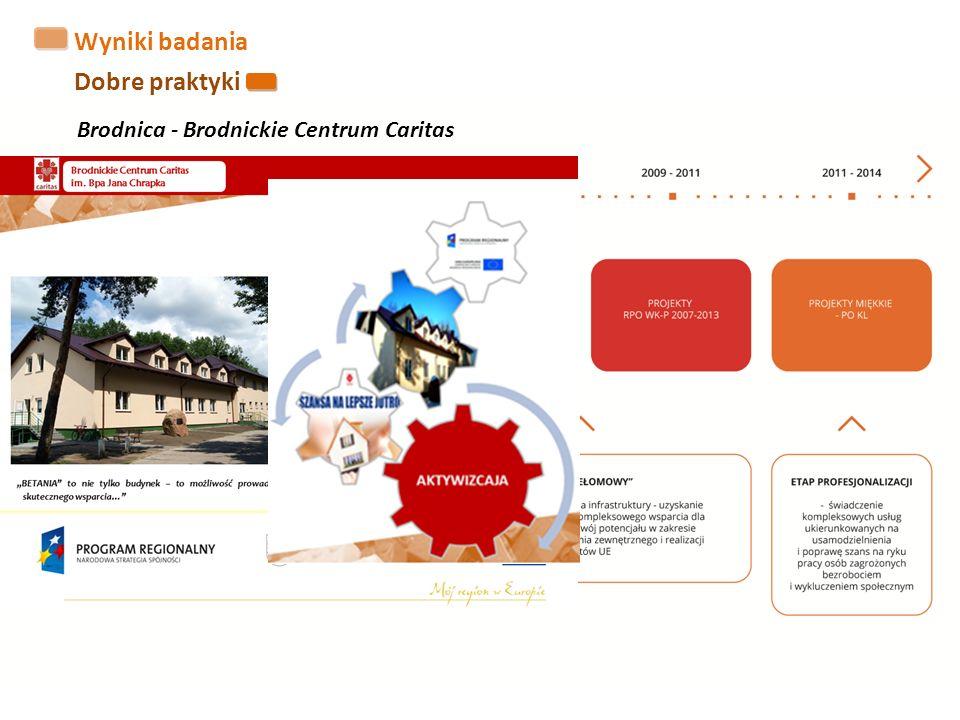 Wyniki badania Dobre praktyki Brodnica - Brodnickie Centrum Caritas