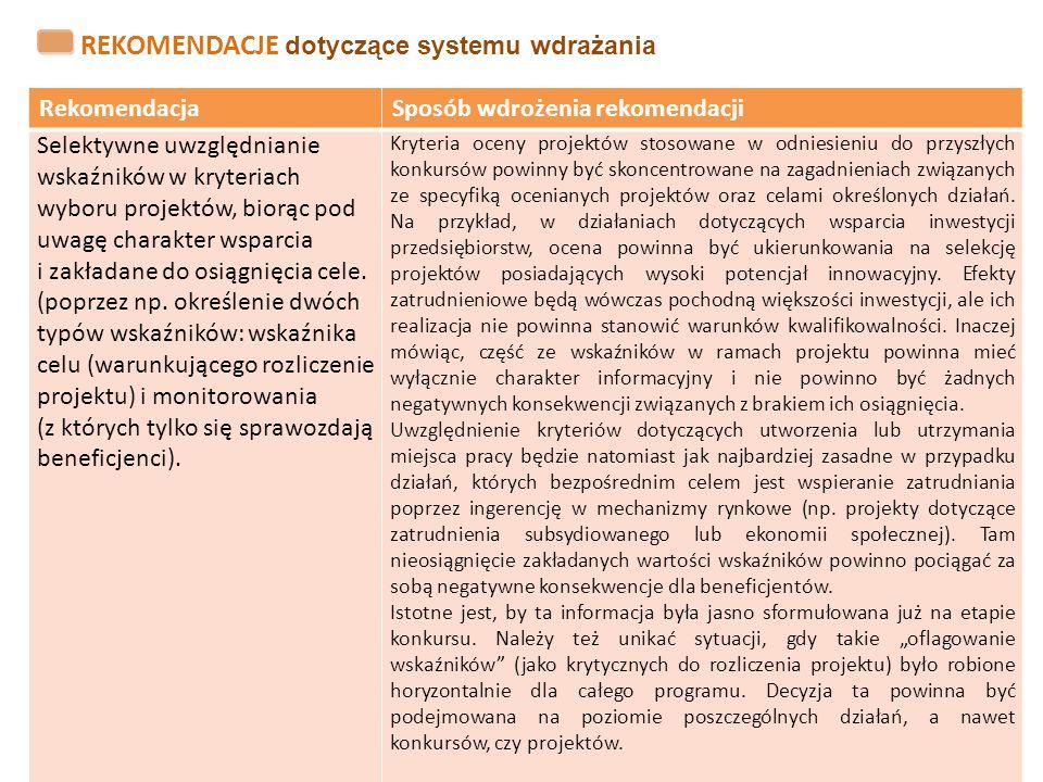RekomendacjaSposób wdrożenia rekomendacji Selektywne uwzględnianie wskaźników w kryteriach wyboru projektów, biorąc pod uwagę charakter wsparcia i zak