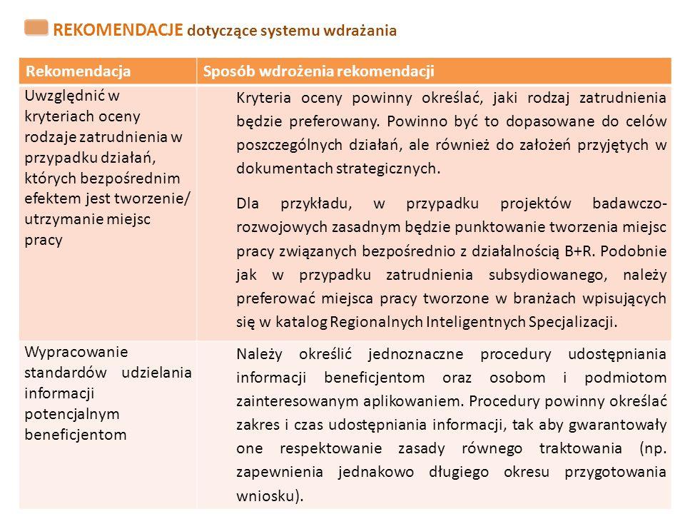 RekomendacjaSposób wdrożenia rekomendacji Uwzględnić w kryteriach oceny rodzaje zatrudnienia w przypadku działań, których bezpośrednim efektem jest tw