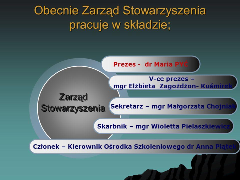 Obecnie Zarząd Stowarzyszenia pracuje w składzie; Prezes - dr Maria PYĆ V-ce prezes – mgr Elżbieta Zagożdżon- Kuśmirek Sekretarz – mgr Małgorzata Choj