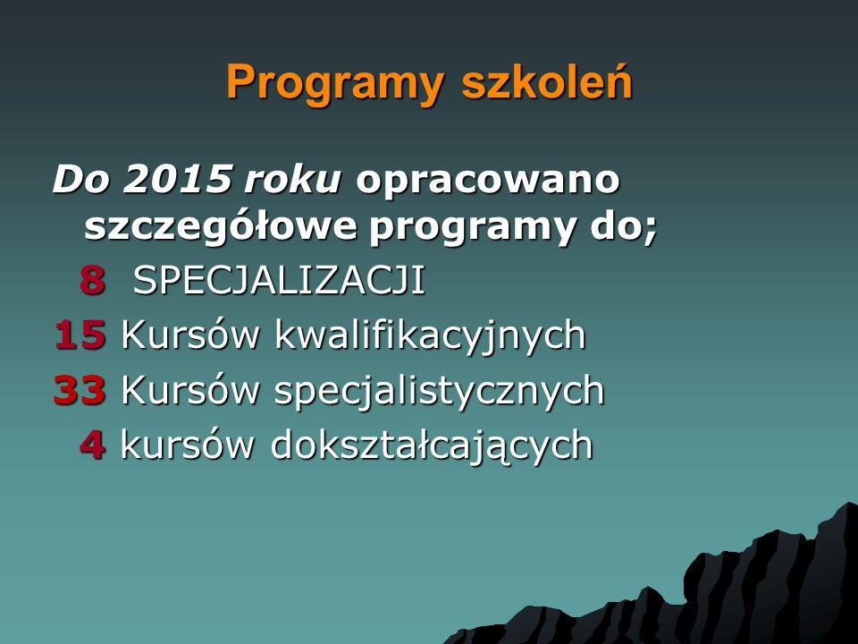 Programy szkoleń Do 2015 roku opracowano szczegółowe programy do; 8 SPECJALIZACJI 8 SPECJALIZACJI 15 Kursów kwalifikacyjnych 33 Kursów specjalistycznych 4 kursów dokształcających 4 kursów dokształcających