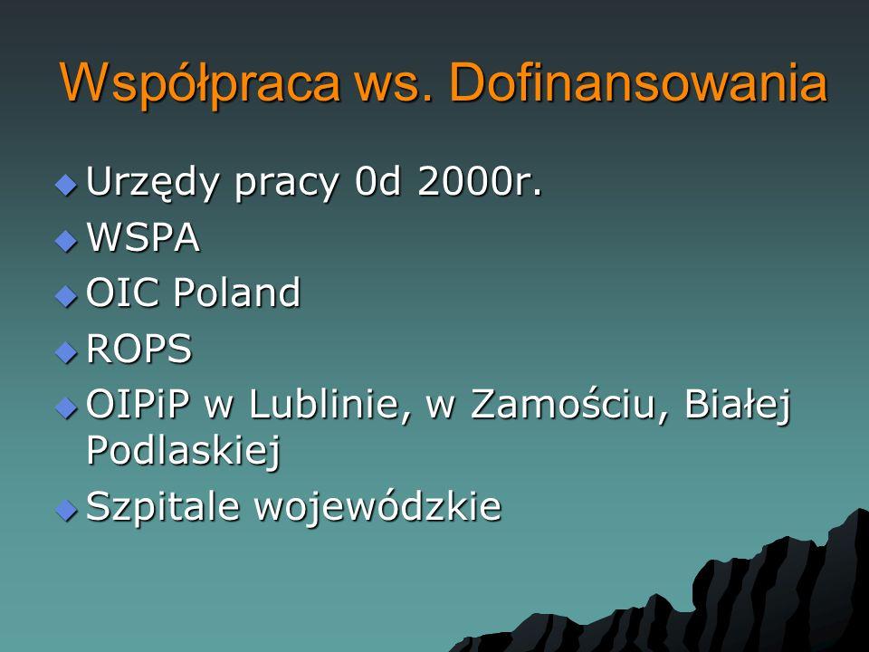 Współpraca ws. Dofinansowania  Urzędy pracy 0d 2000r.  WSPA  OIC Poland  ROPS  OIPiP w Lublinie, w Zamościu, Białej Podlaskiej  Szpitale wojewód