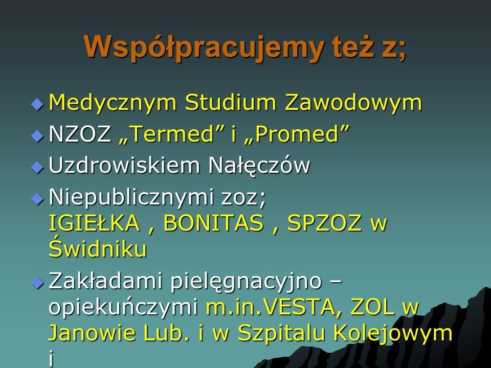"""Współpracujemy też z;  Medycznym Studium Zawodowym  NZOZ """"Termed i """"Promed  Uzdrowiskiem Nałęczów  Niepublicznymi zoz; IGIEŁKA, BONITAS, SPZOZ w Świdniku  Zakładami pielęgnacyjno – opiekuńczymi m.in.VESTA, ZOL w Janowie Lub."""