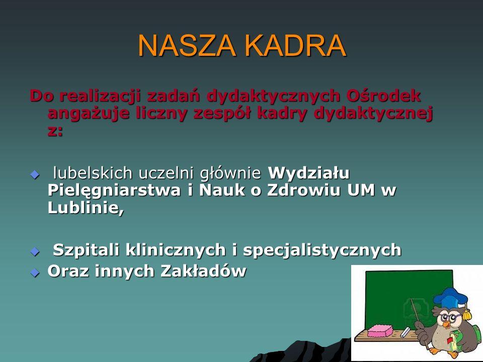 NASZA KADRA Do realizacji zadań dydaktycznych Ośrodek angażuje liczny zespół kadry dydaktycznej z:  lubelskich uczelni głównie Wydziału Pielęgniarstw