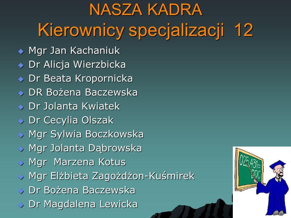 NASZA KADRA Kierownicy specjalizacji 12  Mgr Jan Kachaniuk  Dr Alicja Wierzbicka  Dr Beata Kropornicka  DR Bożena Baczewska  Dr Jolanta Kwiatek 