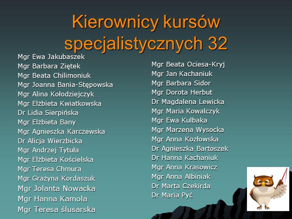 Kierownicy kursów specjalistycznych 32 Mgr Ewa Jakubaszek Mgr Barbara Ziętek Mgr Beata Chilimoniuk Mgr Joanna Bania-Stępowska Mgr Alina Kołodziejczyk