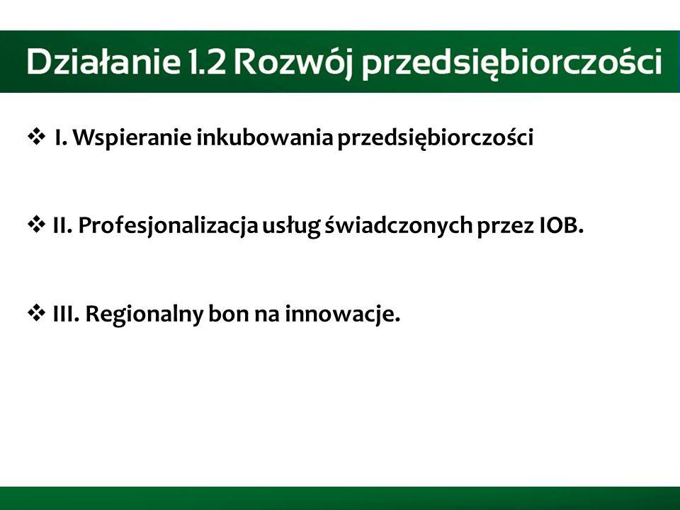  I. Wspieranie inkubowania przedsiębiorczości  II. Profesjonalizacja usług świadczonych przez IOB.  III. Regionalny bon na innowacje.