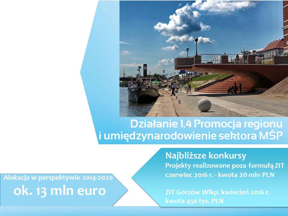 ok. 13 mln euro Alokacja w perspektywie 2014-2020 Najbliższe konkursy Projekty realizowane poza formułą ZIT czerwiec 2016 r. - kwota 20 mln PLN ZIT Go