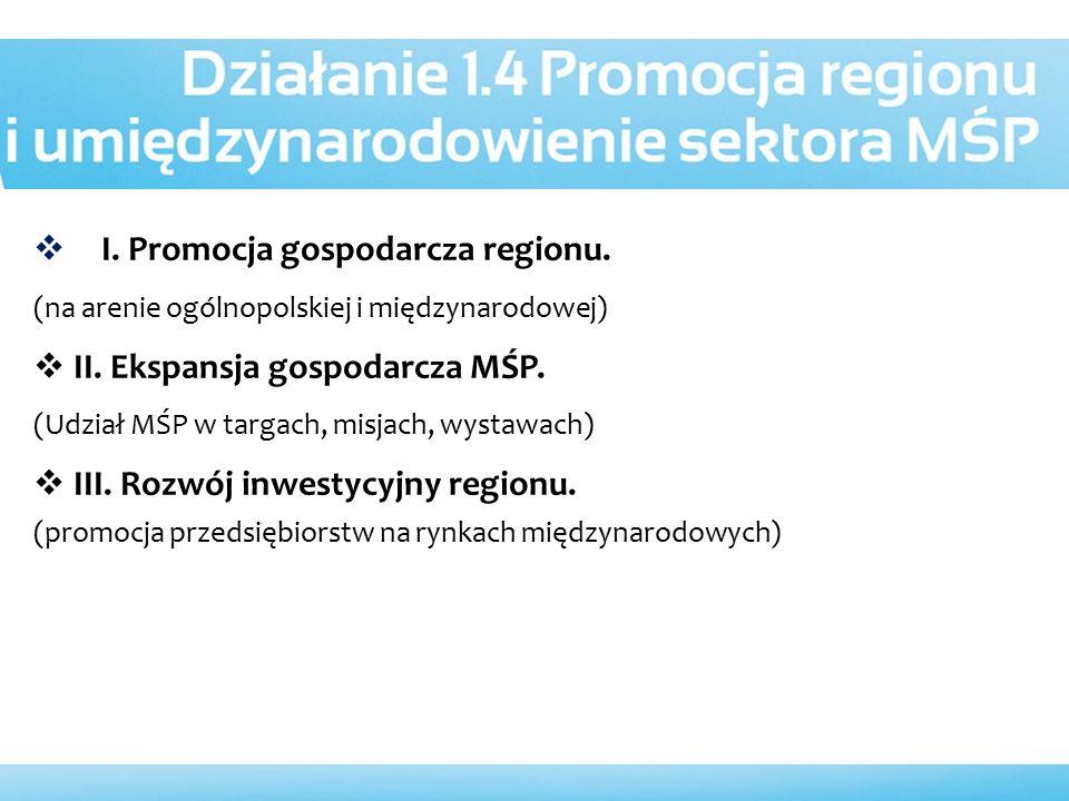  I. Promocja gospodarcza regionu. (na arenie ogólnopolskiej i międzynarodowej)  II. Ekspansja gospodarcza MŚP. (Udział MŚP w targach, misjach, wysta