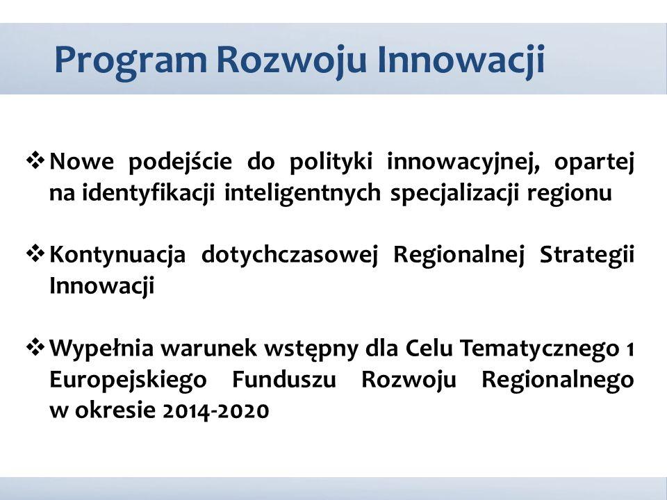 Cel główny: podniesienie innowacyjności regionu poprzez rozwój inteligentnych specjalizacji Działania strategiczne: 1.Poprawa dostępności wyposażenia technicznego niezbędnego do kształcenia zawodowego odpowiadającego potrzebom rynku 2.Wsparcie rozwoju kompetencji w zakresie postaw kreatywnych i innowacyjnych uczniów 3.Wsparcie współpracy przedsiębiorców i szkół (kształcenie dualne) 4.Wsparcie kształcenia ustawicznego odpowiadającego potrzebom rynku 5.Promowanie udziału przedsiębiorstw w programach stażowych Działania strategiczne: 1.Poprawa dostępności wyposażenia technicznego niezbędnego do kształcenia zawodowego odpowiadającego potrzebom rynku 2.Wsparcie rozwoju kompetencji w zakresie postaw kreatywnych i innowacyjnych uczniów 3.Wsparcie współpracy przedsiębiorców i szkół (kształcenie dualne) 4.Wsparcie kształcenia ustawicznego odpowiadającego potrzebom rynku 5.Promowanie udziału przedsiębiorstw w programach stażowych Działania strategiczne: 1.Tworzenie zachęt do zachowań innowacyjnych poprzez współfinansowanie prac B+R odpowiadającego potrzebom rynku 2.Wsparcie doradcze i szkoleniowe dla osób innowacyjnych 3.Rozwój narzędzi ukierunkowanych na pozyskiwanie doświadczeń (misje, wizyty studyjne, dobre praktyki) 4.Wsparcie wykorzystywania przez przedsiębiorstwa instrumentów ochrony własności intelektualnej 5.Kontynuacja procesu przedsiębiorczego odkrywania 6.Wzmocnienie współpracy międzybranżowej Działania strategiczne: 1.Tworzenie zachęt do zachowań innowacyjnych poprzez współfinansowanie prac B+R odpowiadającego potrzebom rynku 2.Wsparcie doradcze i szkoleniowe dla osób innowacyjnych 3.Rozwój narzędzi ukierunkowanych na pozyskiwanie doświadczeń (misje, wizyty studyjne, dobre praktyki) 4.Wsparcie wykorzystywania przez przedsiębiorstwa instrumentów ochrony własności intelektualnej 5.Kontynuacja procesu przedsiębiorczego odkrywania 6.Wzmocnienie współpracy międzybranżowej Działania strategiczne : 1.Premiowanie działań realizowanych w partnerstwie 2.Wsparcie inwestycji 