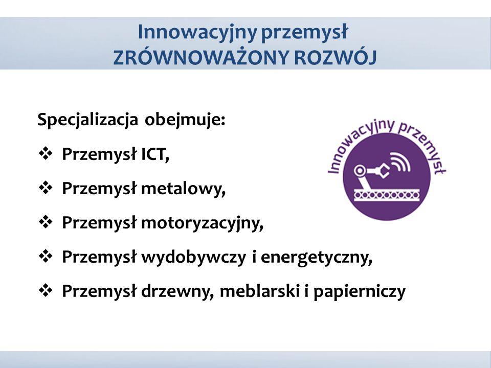  I.Promocja gospodarcza regionu. (na arenie ogólnopolskiej i międzynarodowej)  II.