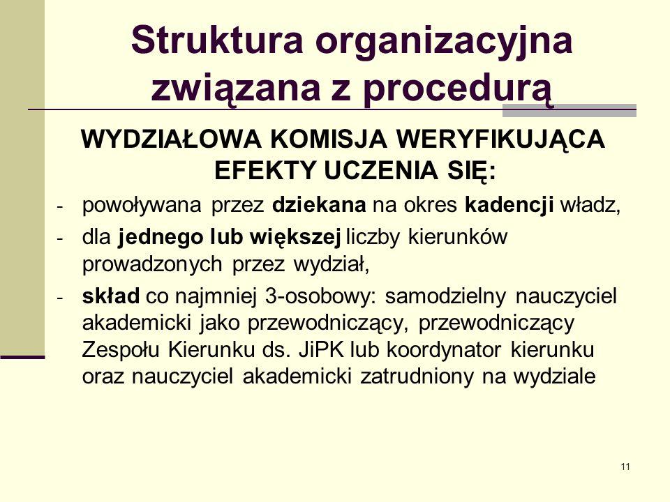 Struktura organizacyjna związana z procedurą WYDZIAŁOWA KOMISJA WERYFIKUJĄCA EFEKTY UCZENIA SIĘ: - powoływana przez dziekana na okres kadencji władz, - dla jednego lub większej liczby kierunków prowadzonych przez wydział, - skład co najmniej 3-osobowy: samodzielny nauczyciel akademicki jako przewodniczący, przewodniczący Zespołu Kierunku ds.