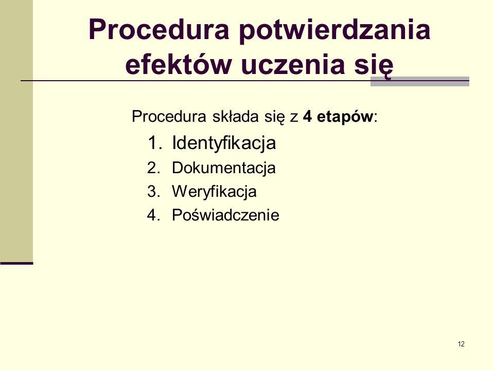Procedura potwierdzania efektów uczenia się Procedura składa się z 4 etapów: 1.Identyfikacja 2.Dokumentacja 3.Weryfikacja 4.Poświadczenie 12