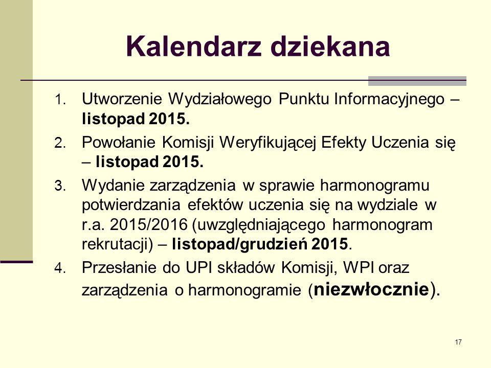 Kalendarz dziekana 1. Utworzenie Wydziałowego Punktu Informacyjnego – listopad 2015.