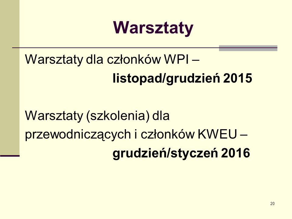 Warsztaty Warsztaty dla członków WPI – listopad/grudzień 2015 Warsztaty (szkolenia) dla przewodniczących i członków KWEU – grudzień/styczeń 2016 20