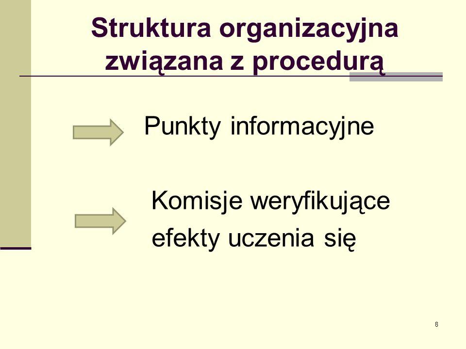 Struktura organizacyjna związana z procedurą Punkty informacyjne Komisje weryfikujące efekty uczenia się 8