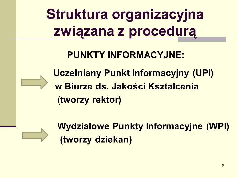 Struktura organizacyjna związana z procedurą PUNKTY INFORMACYJNE: Uczelniany Punkt Informacyjny (UPI) w Biurze ds.