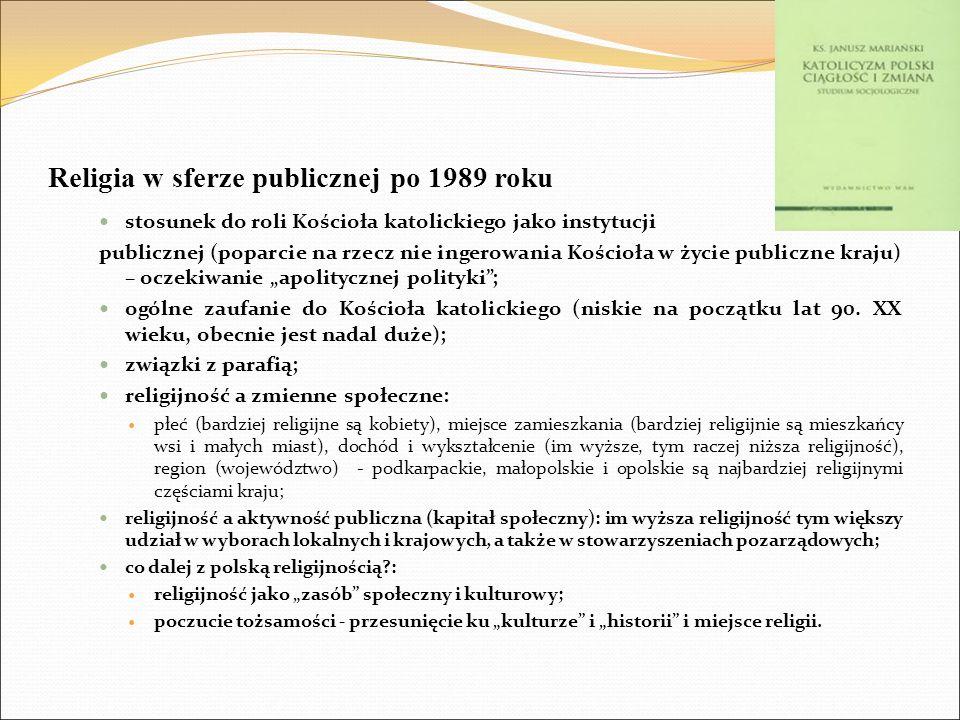 Religia w sferze publicznej po 1989 roku stosunek do roli Kościoła katolickiego jako instytucji publicznej (poparcie na rzecz nie ingerowania Kościoła