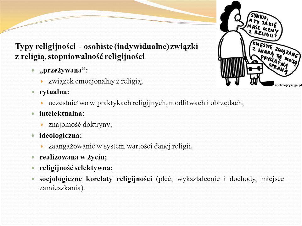 """Typy religijności - osobiste (indywidualne) związki z religią, stopniowalność religijności """"przeżywana"""": związek emocjonalny z religią; rytualna: ucze"""