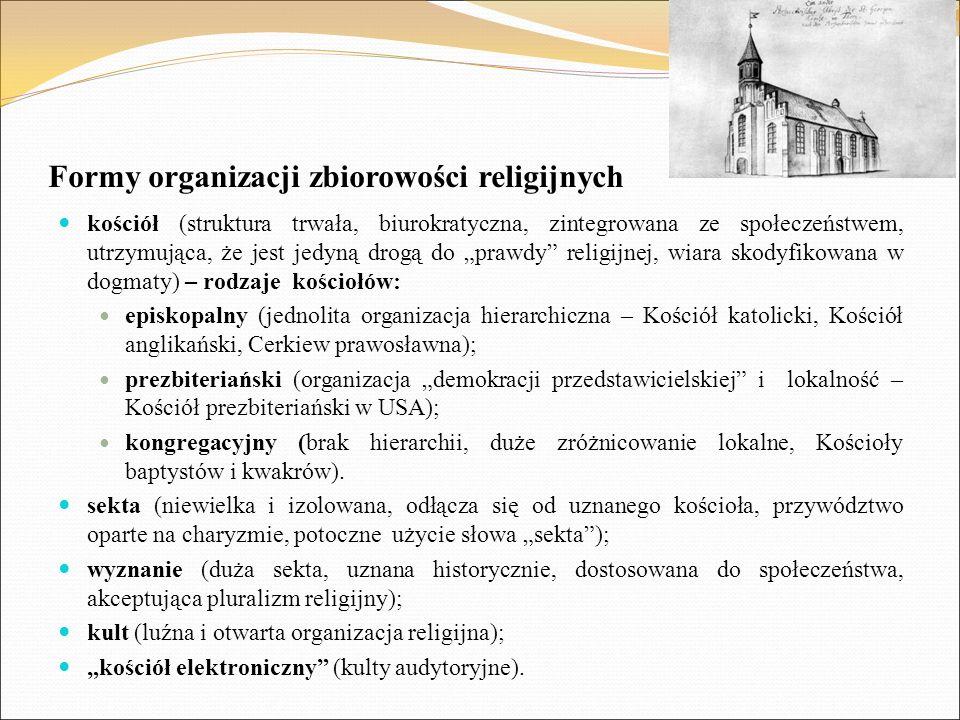 Formy organizacji zbiorowości religijnych kościół (struktura trwała, biurokratyczna, zintegrowana ze społeczeństwem, utrzymująca, że jest jedyną drogą