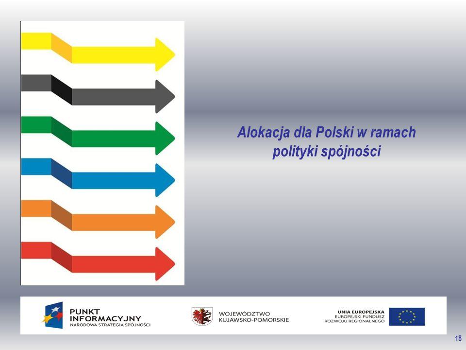 18 Alokacja dla Polski w ramach polityki spójności