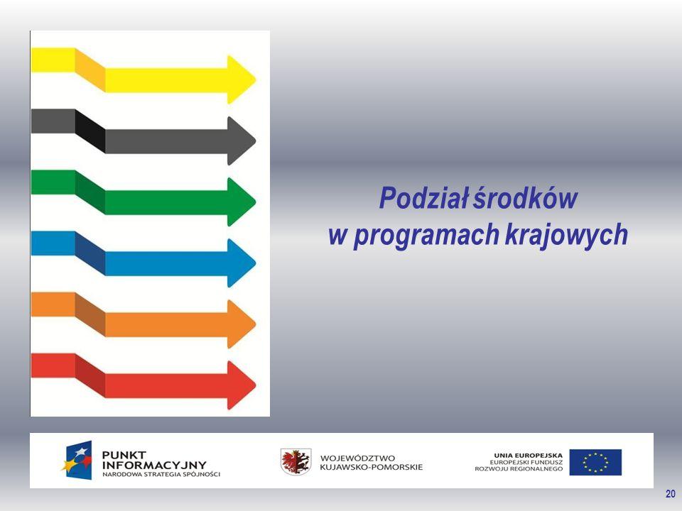20 Podział środków w programach krajowych