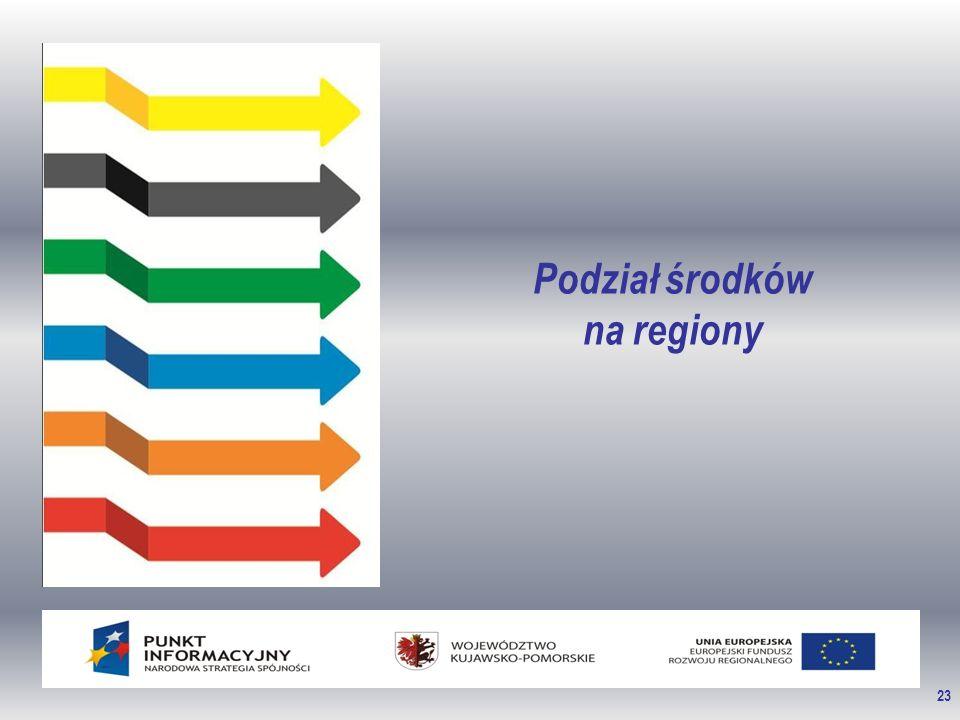 23 Podział środków na regiony