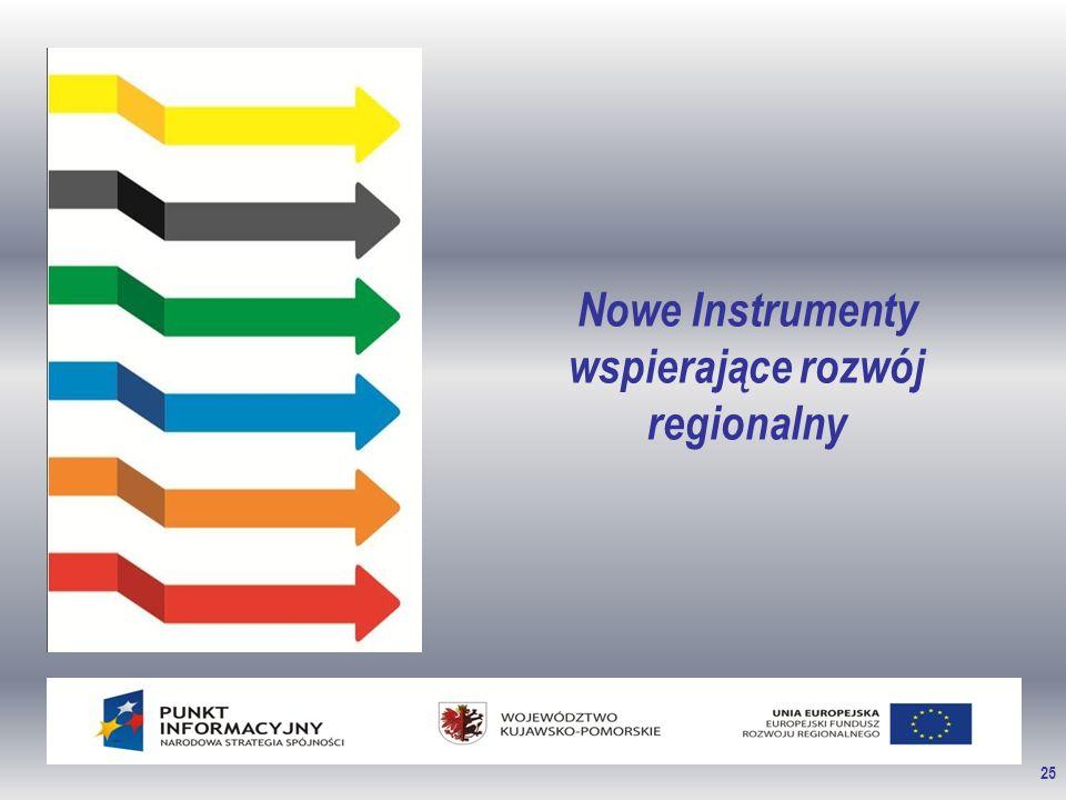 25 Nowe Instrumenty wspierające rozwój regionalny