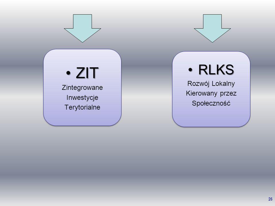 26 ZITZIT Zintegrowane Inwestycje Terytorialne ZITZIT Zintegrowane Inwestycje Terytorialne RLKSRLKS Rozwój Lokalny Kierowany przez Społeczność RLKSRLKS Rozwój Lokalny Kierowany przez Społeczność