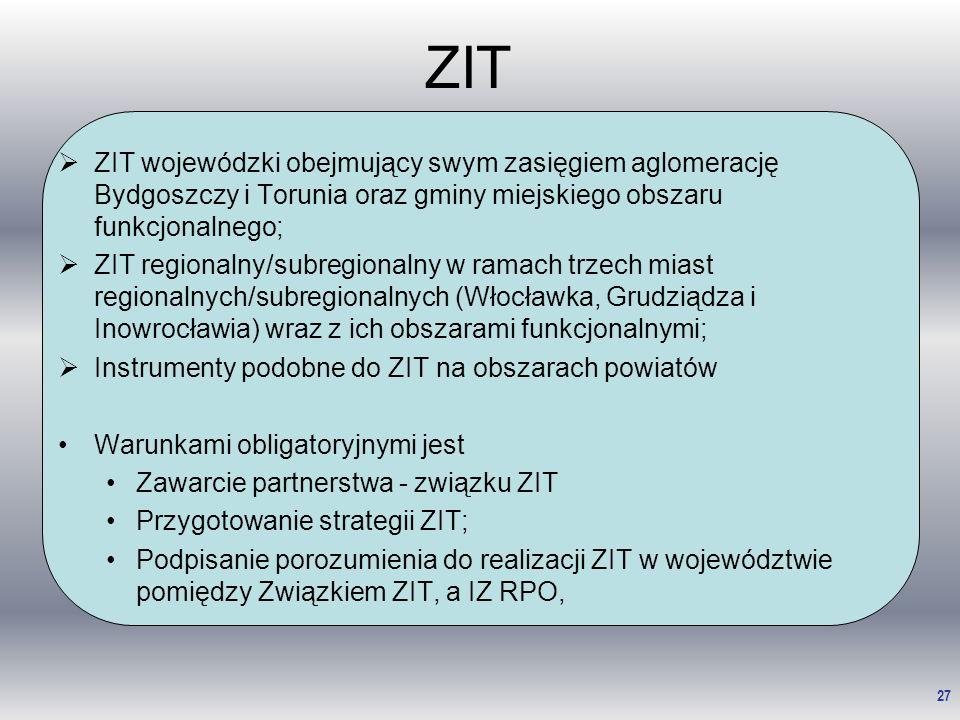 ZIT 27  ZIT wojewódzki obejmujący swym zasięgiem aglomerację Bydgoszczy i Torunia oraz gminy miejskiego obszaru funkcjonalnego;  ZIT regionalny/subregionalny w ramach trzech miast regionalnych/subregionalnych (Włocławka, Grudziądza i Inowrocławia) wraz z ich obszarami funkcjonalnymi;  Instrumenty podobne do ZIT na obszarach powiatów Warunkami obligatoryjnymi jest Zawarcie partnerstwa - związku ZIT Przygotowanie strategii ZIT; Podpisanie porozumienia do realizacji ZIT w województwie pomiędzy Związkiem ZIT, a IZ RPO,