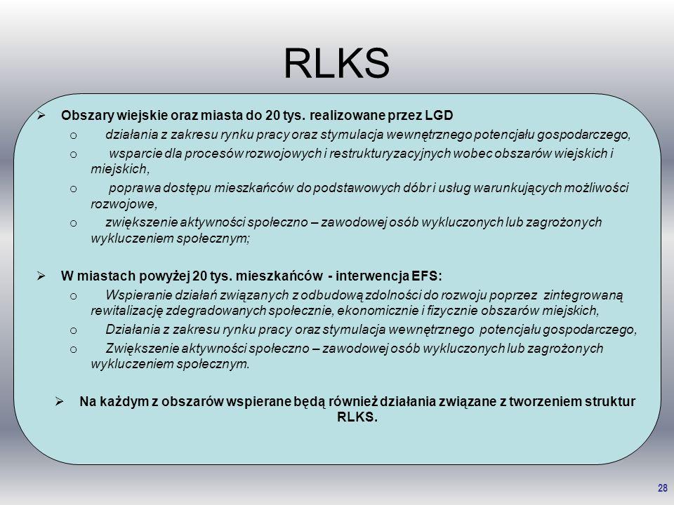 RLKS  Obszary wiejskie oraz miasta do 20 tys. realizowane przez LGD o działania z zakresu rynku pracy oraz stymulacja wewnętrznego potencjału gospoda