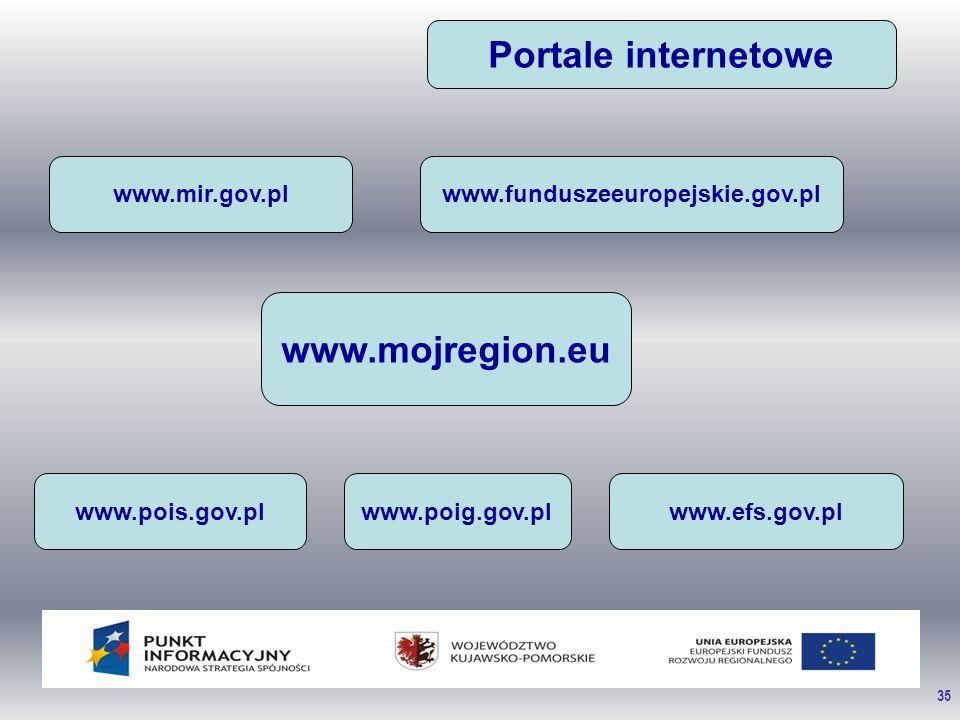 35 Portale internetowe www.mir.gov.plwww.funduszeeuropejskie.gov.pl www.mojregion.eu www.pois.gov.plwww.poig.gov.plwww.efs.gov.pl
