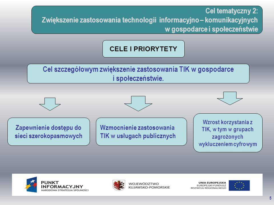 5 Cel tematyczny 2: Zwiększenie zastosowania technologii informacyjno – komunikacyjnych w gospodarce i społeczeństwie CELE I PRIORYTETY Zapewnienie dostępu do sieci szerokopasmowych Wzmocnienie zastosowania TIK w usługach publicznych Wzrost korzystania z TIK, w tym w grupach zagrożonych wykluczeniem cyfrowym Cel szczegółowym zwiększenie zastosowania TIK w gospodarce i społeczeństwie.