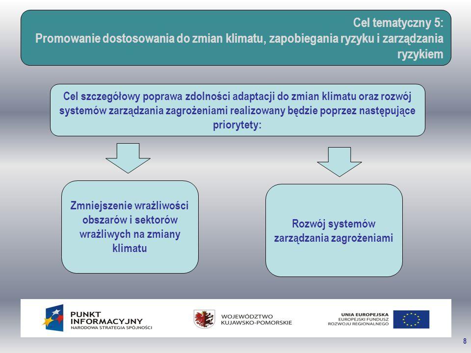 8 Cel tematyczny 5: Promowanie dostosowania do zmian klimatu, zapobiegania ryzyku i zarządzania ryzykiem Cel szczegółowy poprawa zdolności adaptacji d
