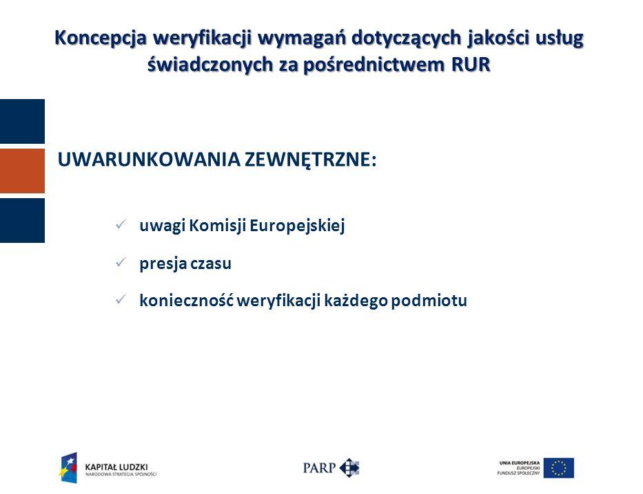 UWARUNKOWANIA ZEWNĘTRZNE: uwagi Komisji Europejskiej presja czasu konieczność weryfikacji każdego podmiotu Koncepcja weryfikacji wymagań dotyczących j