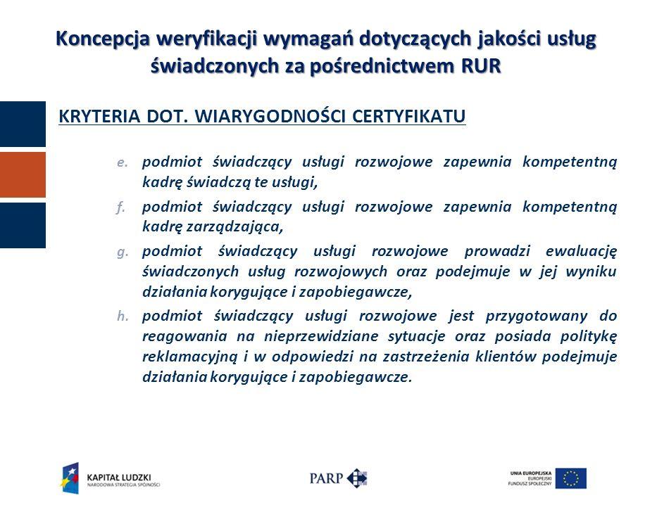 KRYTERIA DOT. WIARYGODNOŚCI CERTYFIKATU e. podmiot świadczący usługi rozwojowe zapewnia kompetentną kadrę świadczą te usługi, f. podmiot świadczący us