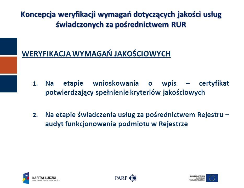 WERYFIKACJA WYMAGAŃ JAKOŚCIOWYCH 1. Na etapie wnioskowania o wpis – certyfikat potwierdzający spełnienie kryteriów jakościowych 2. Na etapie świadczen