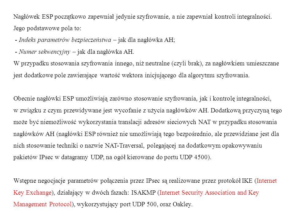 Nagłówek ESP początkowo zapewniał jedynie szyfrowanie, a nie zapewniał kontroli integralności.