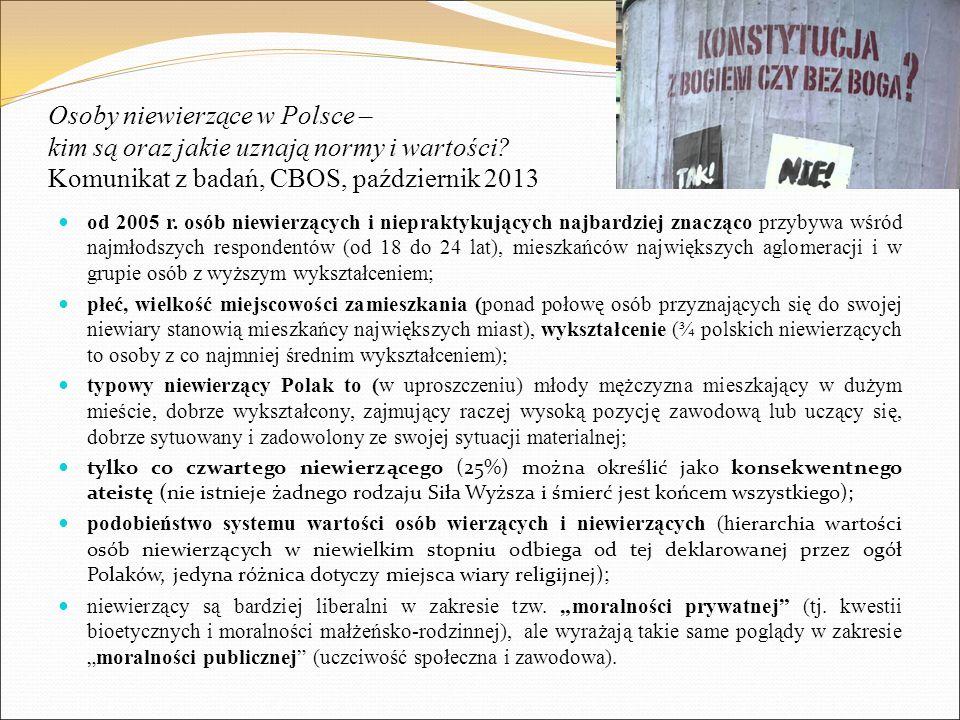 Osoby niewierzące w Polsce – kim są oraz jakie uznają normy i wartości? Komunikat z badań, CBOS, październik 2013 od 2005 r. osób niewierzących i niep