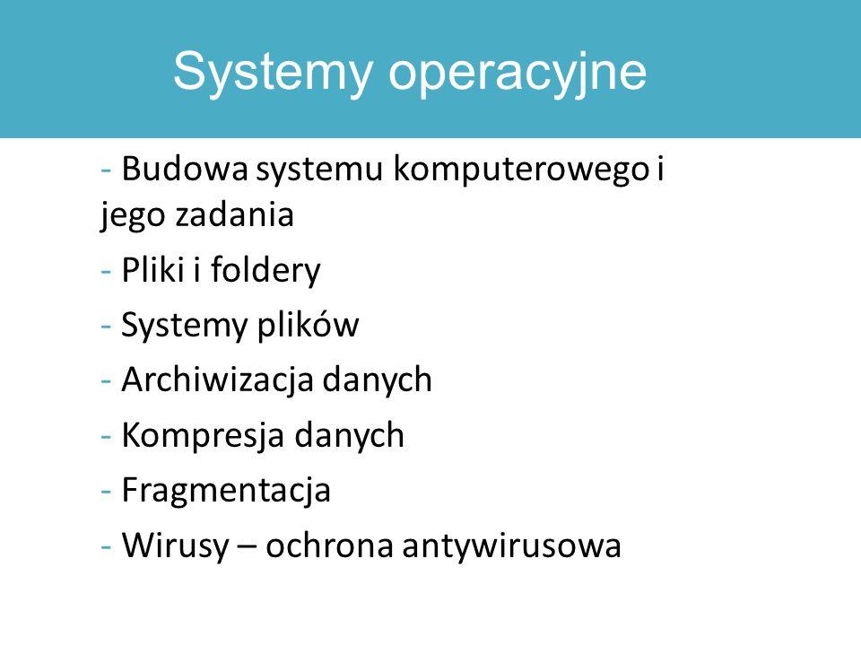 Systemy operacyjne - Budowa systemu komputerowego i jego zadania - Pliki i foldery - Systemy plików - Archiwizacja danych - Kompresja danych - Fragmentacja - Wirusy – ochrona antywirusowa