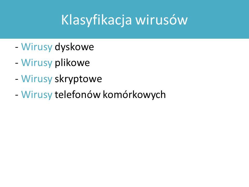 Klasyfikacja wirusów - Wirusy dyskowe - Wirusy plikowe - Wirusy skryptowe - Wirusy telefonów komórkowych