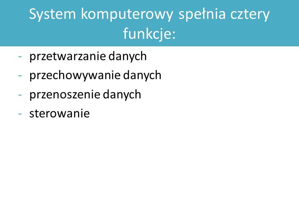 System komputerowy spełnia cztery funkcje: -przetwarzanie danych -przechowywanie danych -przenoszenie danych -sterowanie