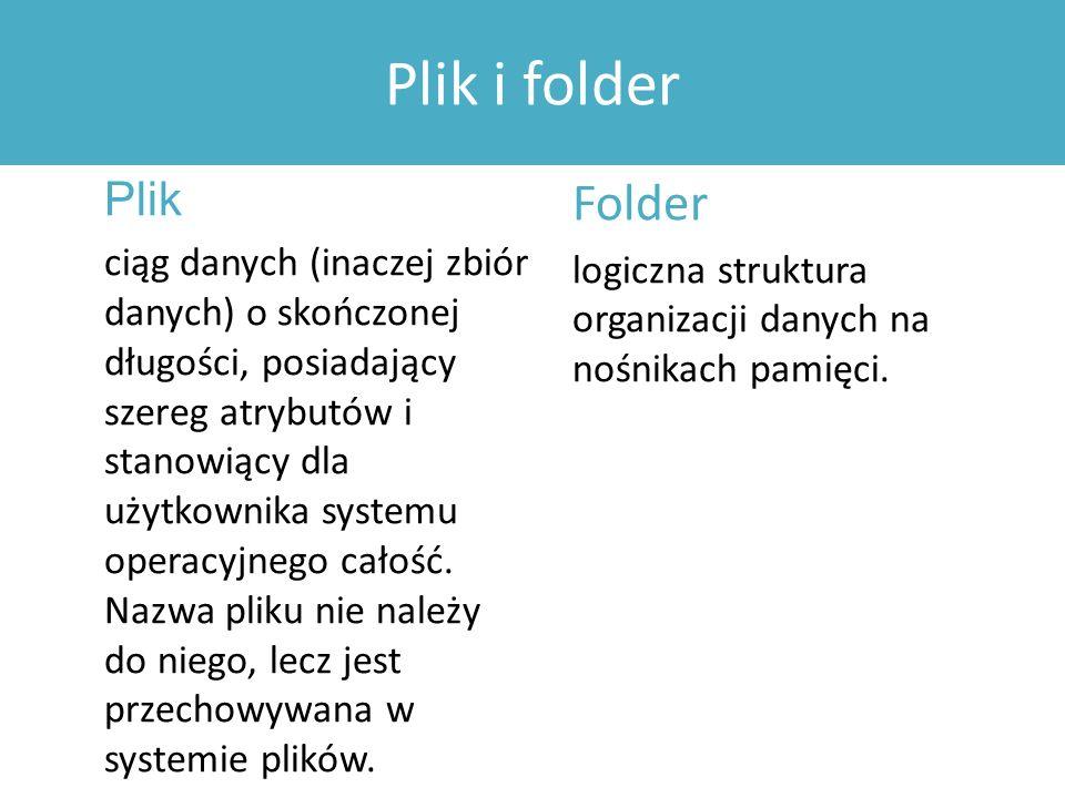 Plik i folder Plik ciąg danych (inaczej zbiór danych) o skończonej długości, posiadający szereg atrybutów i stanowiący dla użytkownika systemu operacyjnego całość.