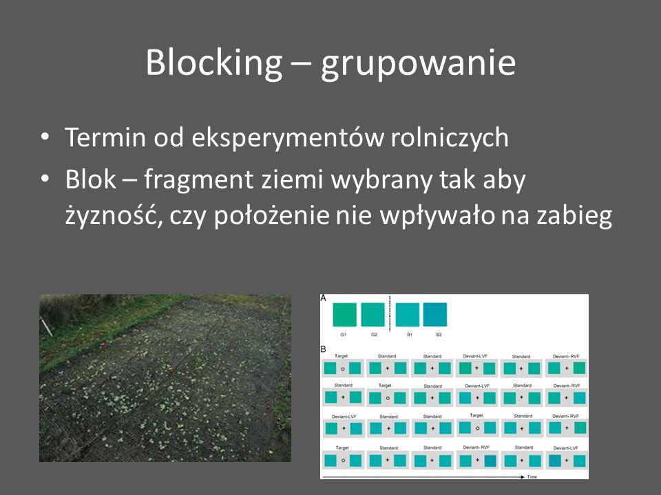 Blocking – grupowanie Termin od eksperymentów rolniczych Blok – fragment ziemi wybrany tak aby żyzność, czy położenie nie wpływało na zabieg
