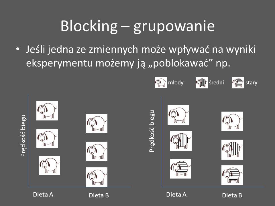 """Blocking – grupowanie Jeśli jedna ze zmiennych może wpływać na wyniki eksperymentu możemy ją """"poblokawać"""" np. Dieta A Dieta B Prędkość biegu Dieta A D"""